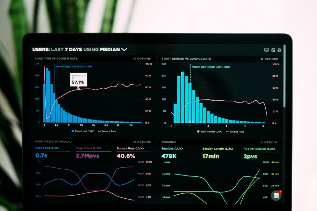 graphs of performance analytics on a laptop screen